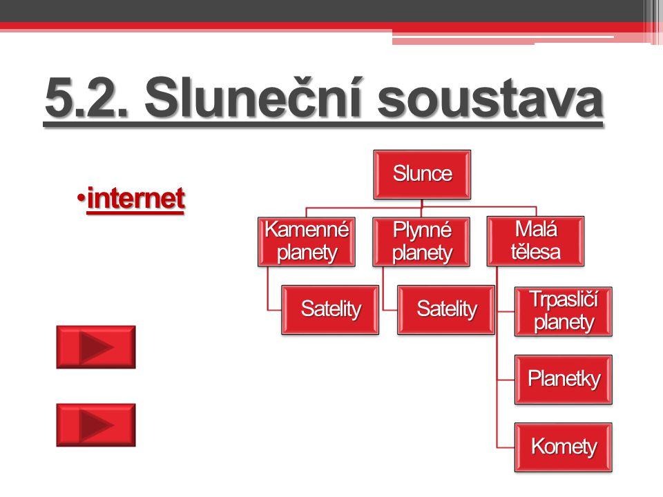 5.2. Sluneční soustava internet Slunce Kamenné planety Satelity