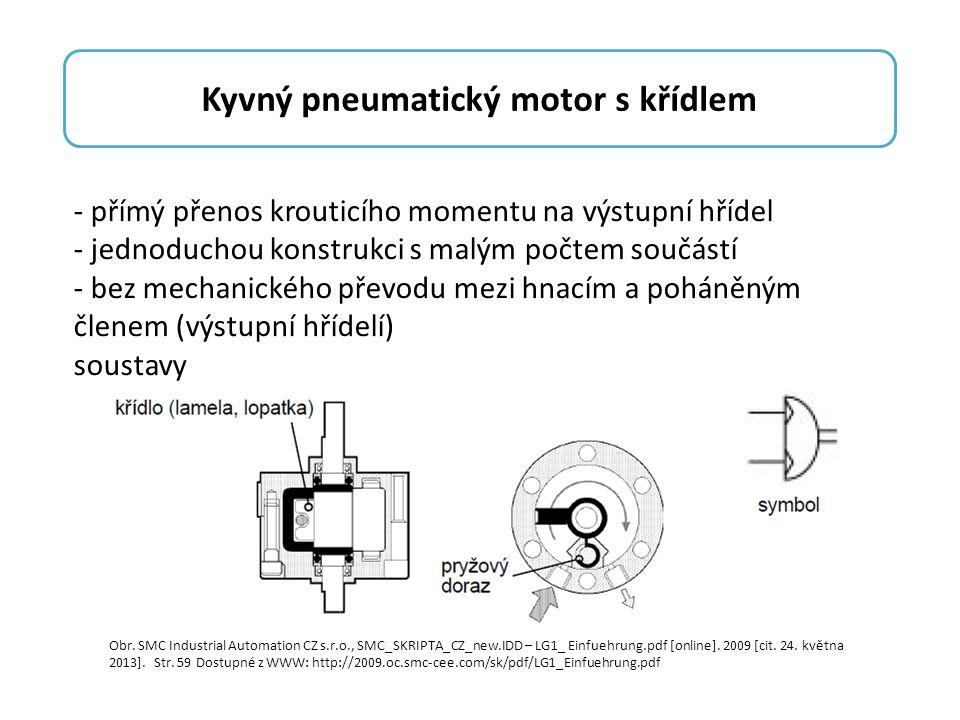 Kyvný pneumatický motor s křídlem
