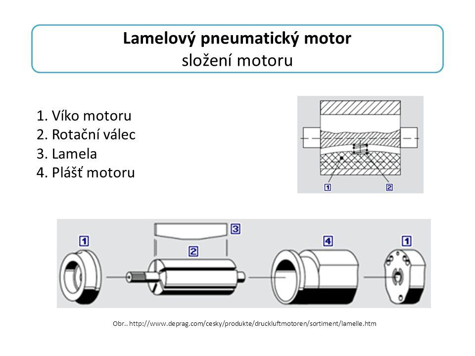 Lamelový pneumatický motor