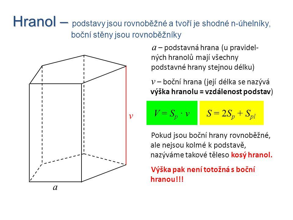 Hranol – podstavy jsou rovnoběžné a tvoří je shodné n-úhelníky,