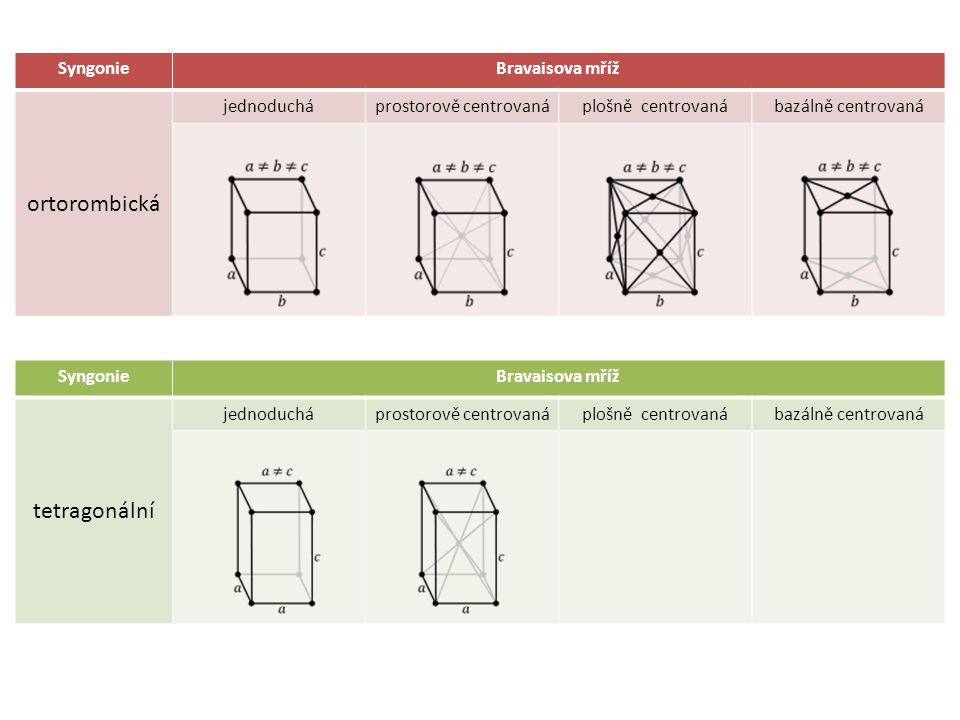 ortorombická tetragonální Syngonie Bravaisova mříž jednoduchá