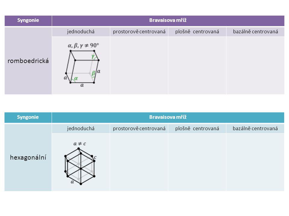 romboedrická hexagonální Syngonie Bravaisova mříž jednoduchá