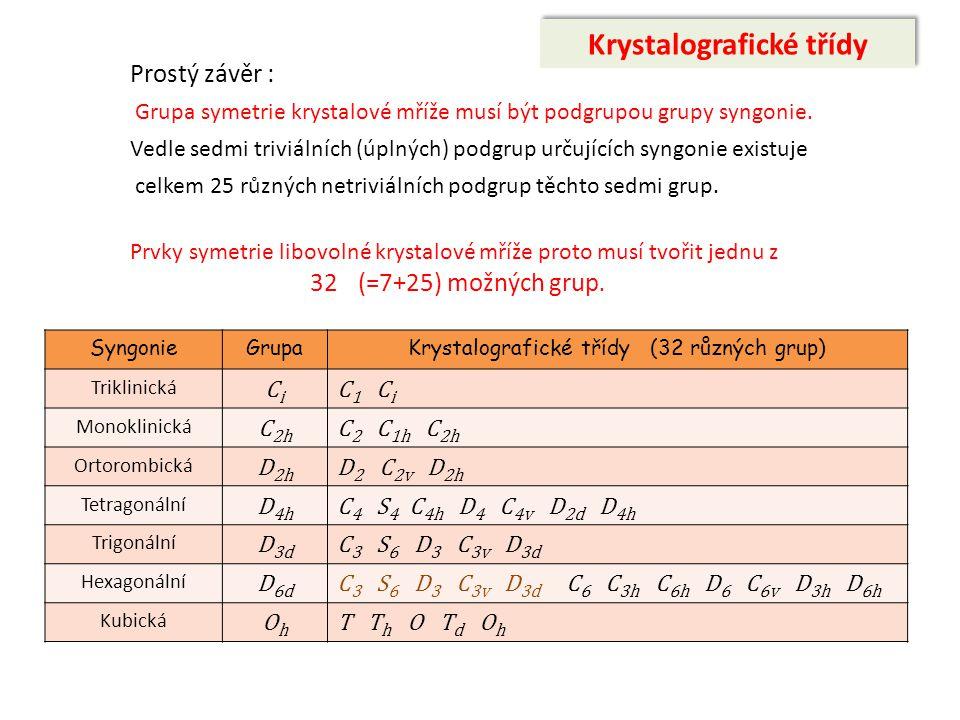 Krystalografické třídy