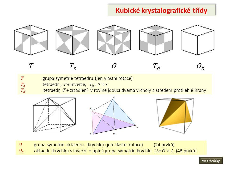 Kubické krystalografické třídy