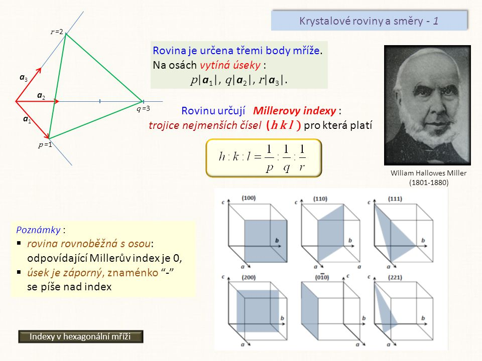 Krystalové roviny a směry - 1