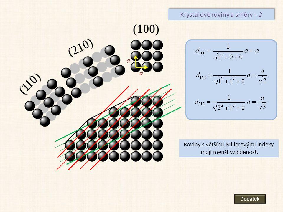 Krystalové roviny a směry - 2