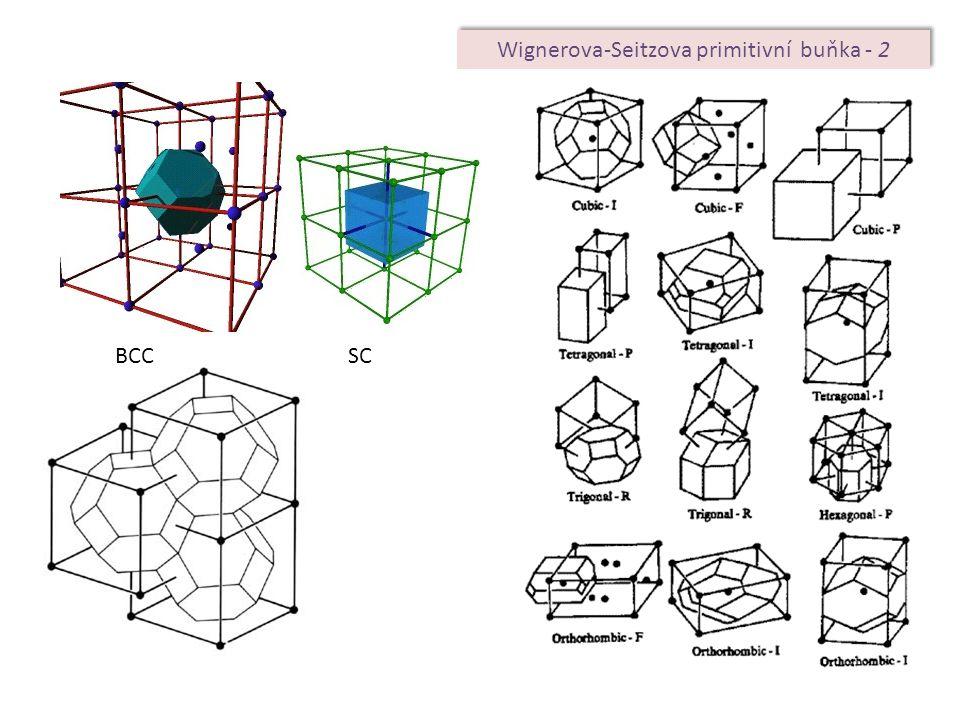 Wignerova-Seitzova primitivní buňka - 2