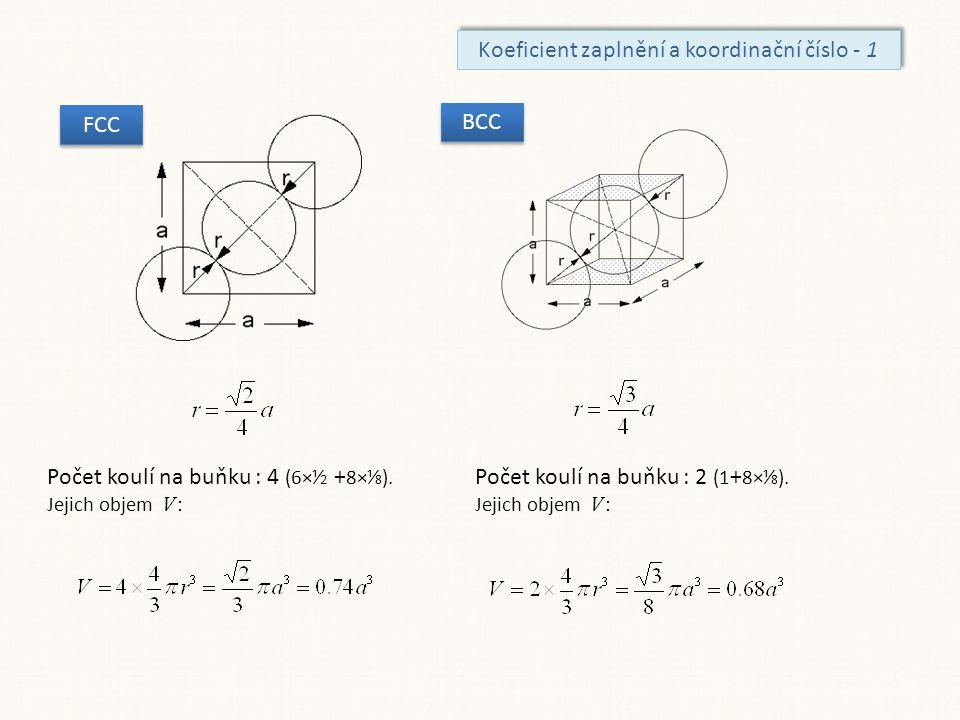 Koeficient zaplnění a koordinační číslo - 1