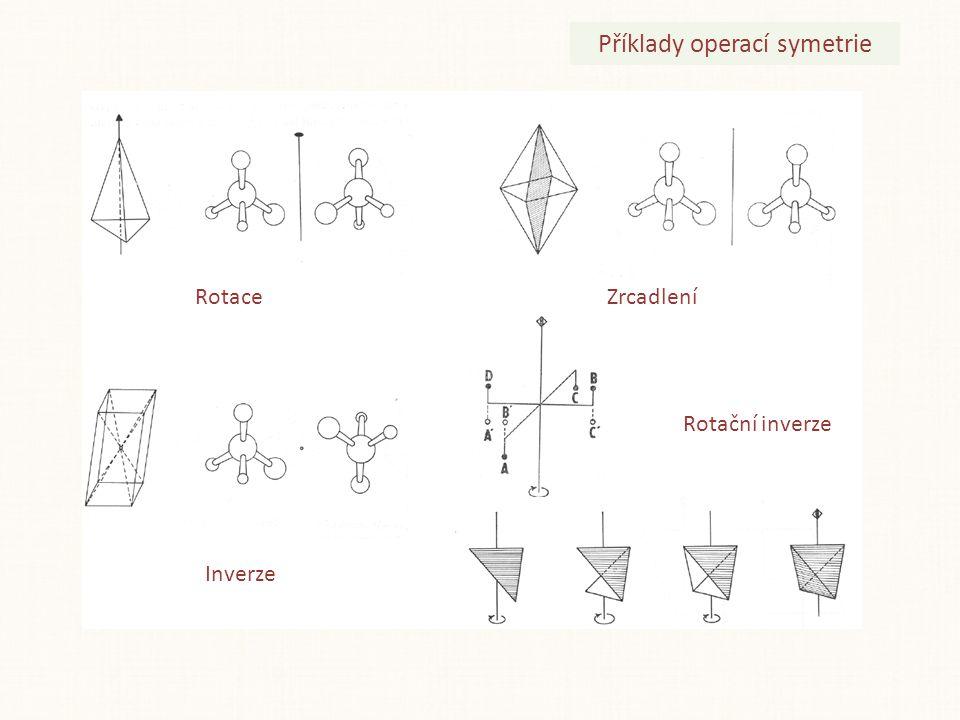 Příklady operací symetrie