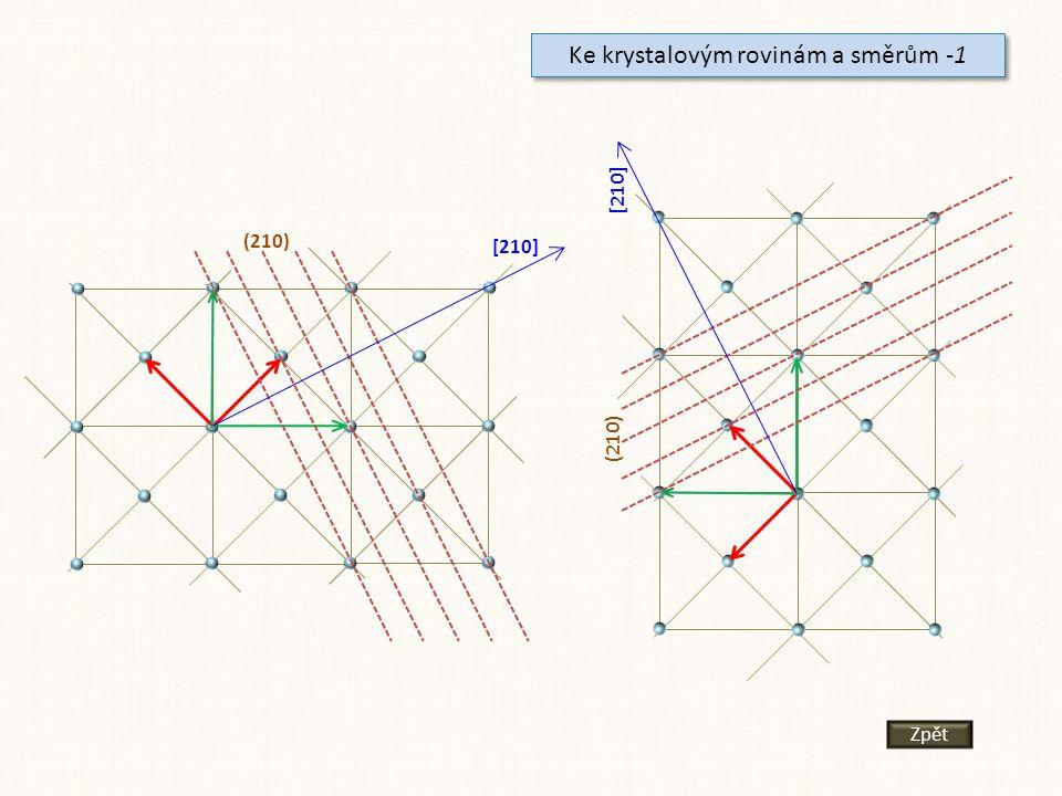 Ke krystalovým rovinám a směrům -1