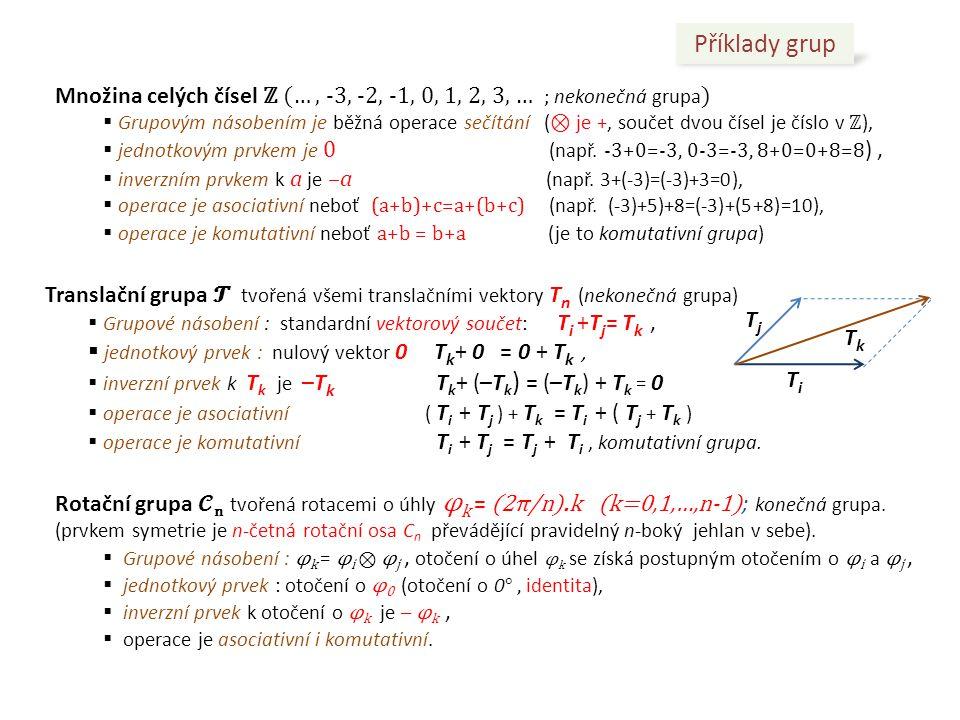 Příklady grup Množina celých čísel ℤ (… , -3, -2, -1, 0, 1, 2, 3, … ; nekonečná grupa)