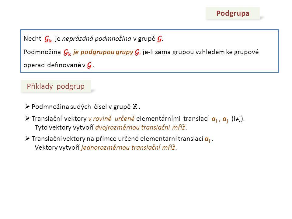 Podgrupa Příklady podgrup
