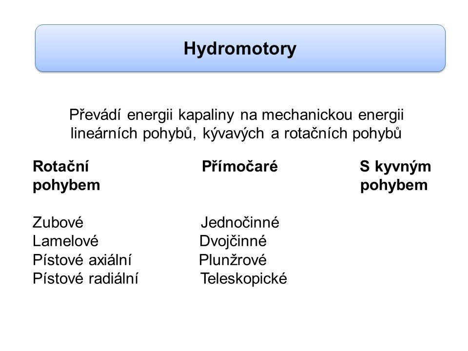 Hydromotory Převádí energii kapaliny na mechanickou energii lineárních pohybů, kývavých a rotačních pohybů.