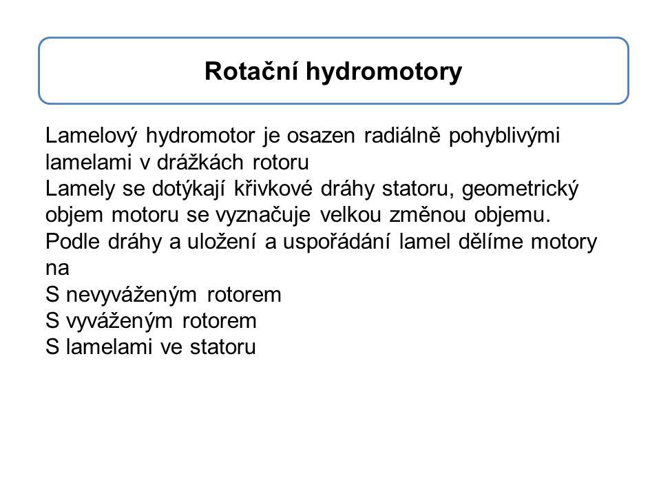 Rotační hydromotory Lamelový hydromotor je osazen radiálně pohyblivými lamelami v drážkách rotoru.