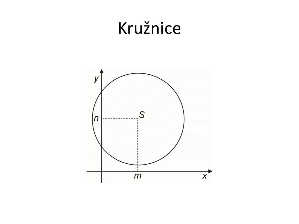 Kružnice