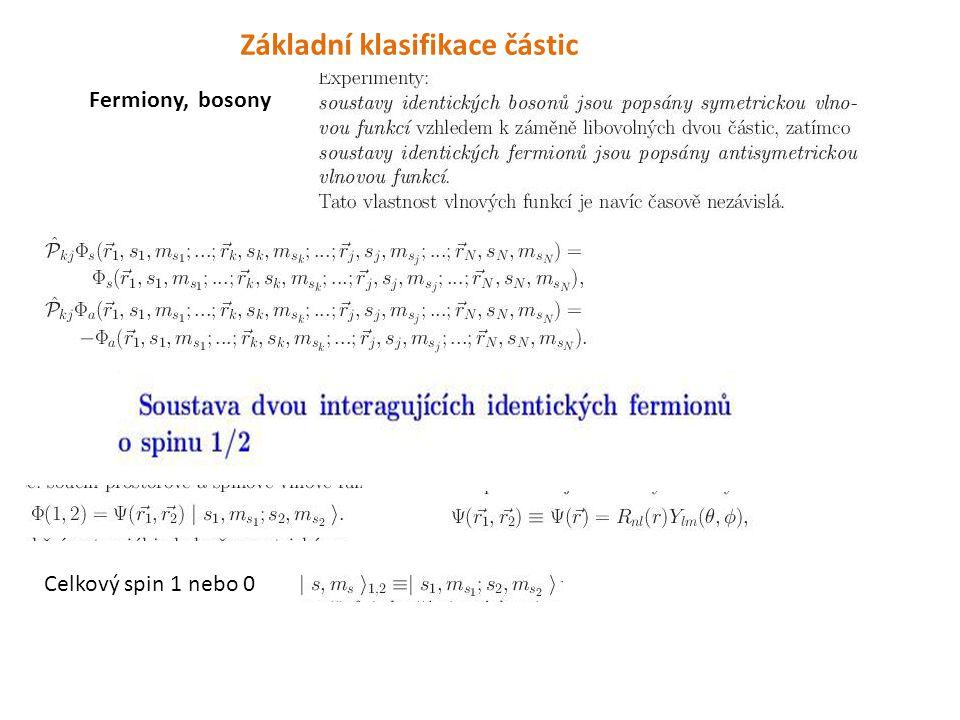 Základní klasifikace částic