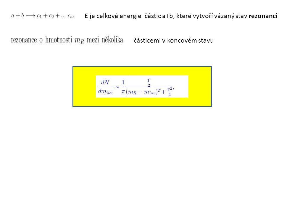 E je celková energie částic a+b, které vytvoří vázaný stav rezonanci