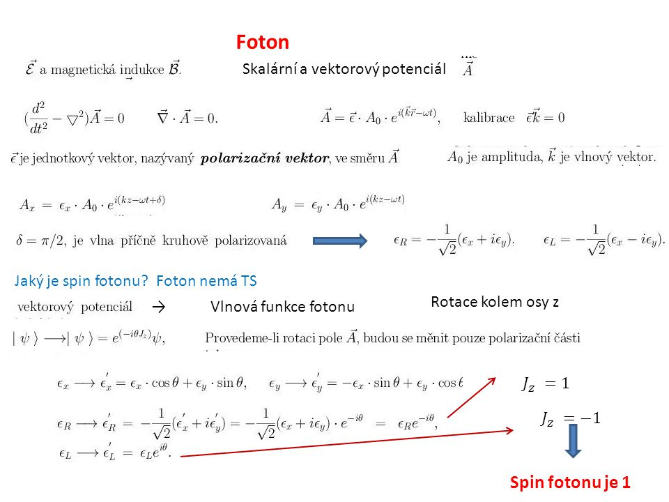 Foton Spin fotonu je 1 Skalární a vektorový potenciál