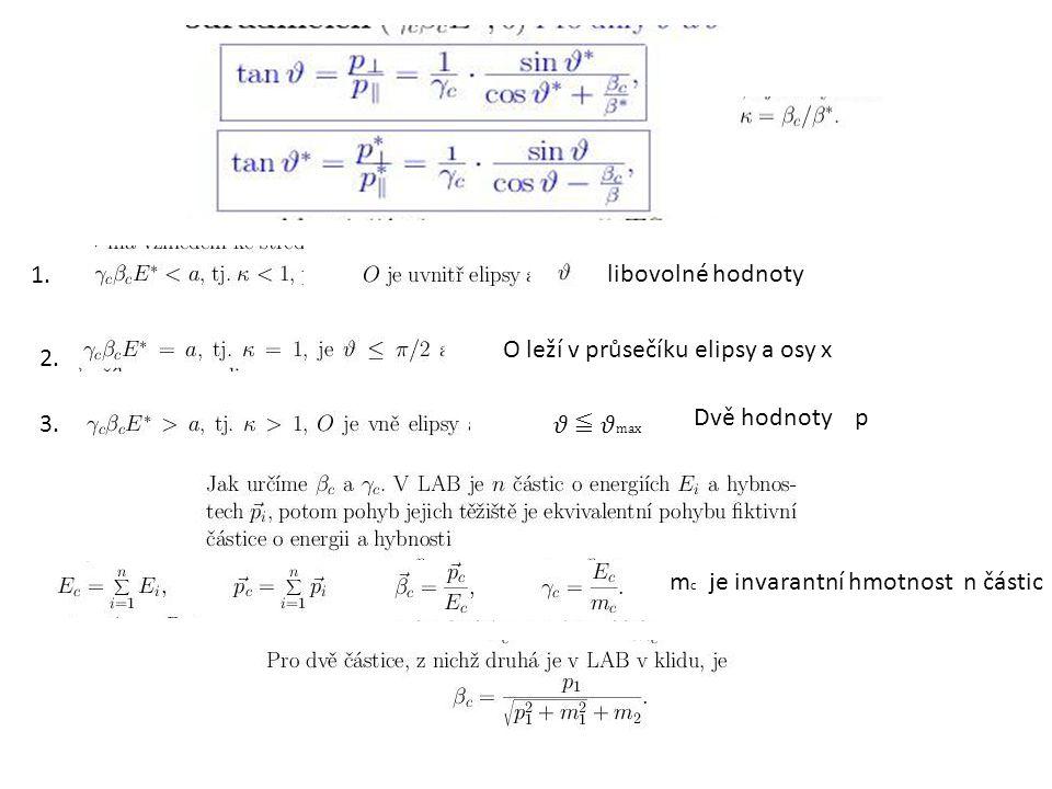 1. libovolné hodnoty. O leží v průsečíku elipsy a osy x.