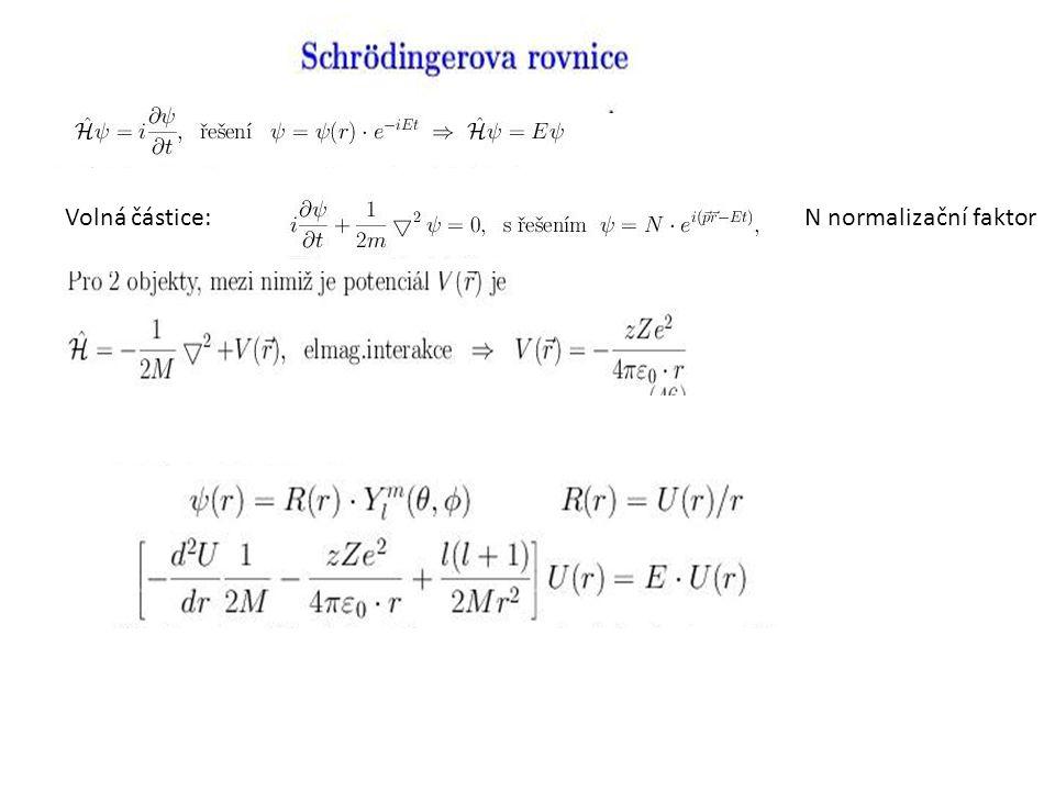 Volná částice: N normalizační faktor