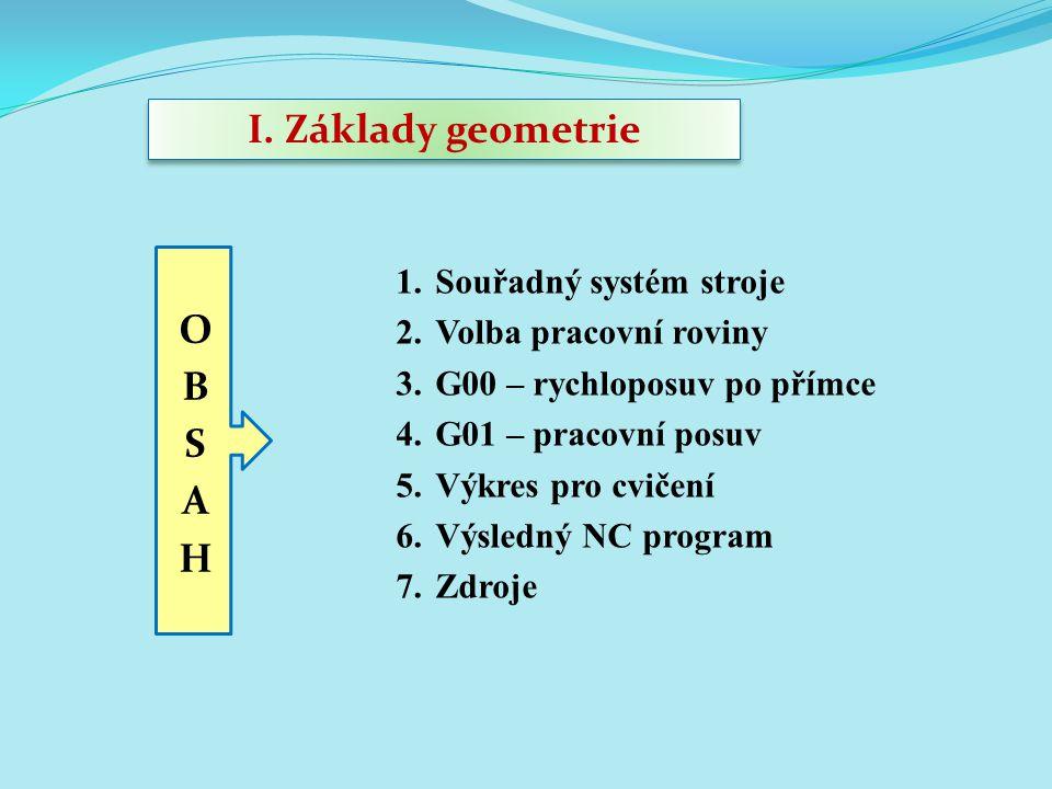 I. Základy geometrie OBSAH