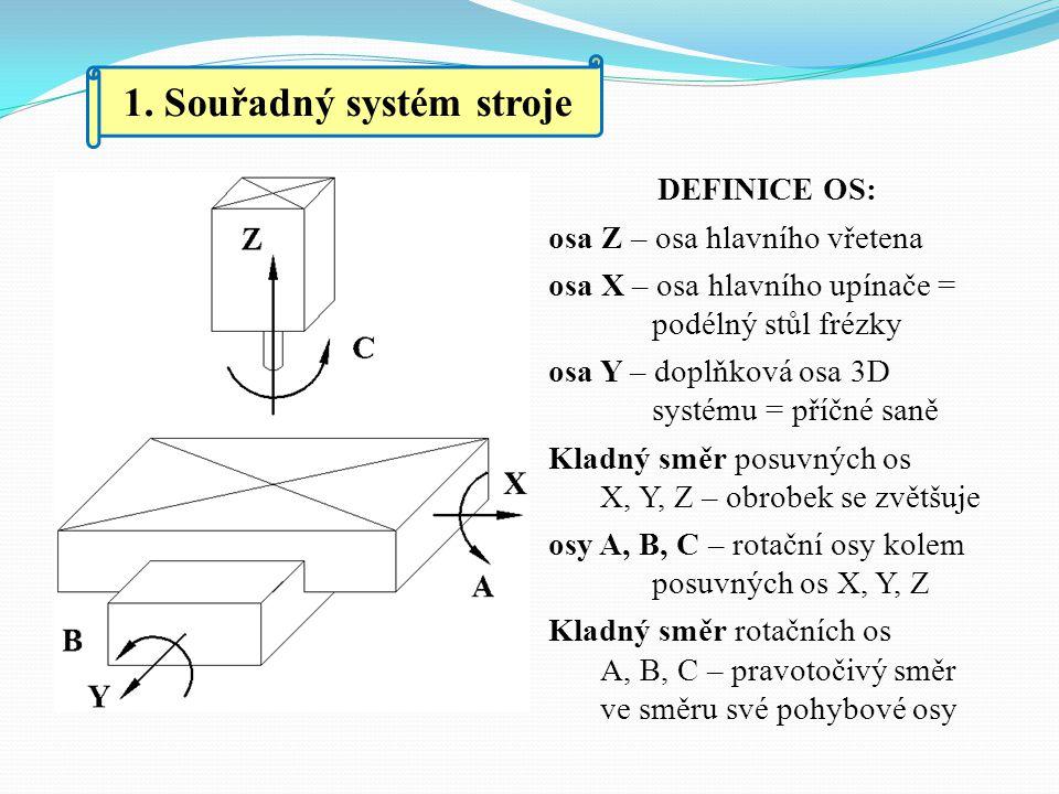 1. Souřadný systém stroje