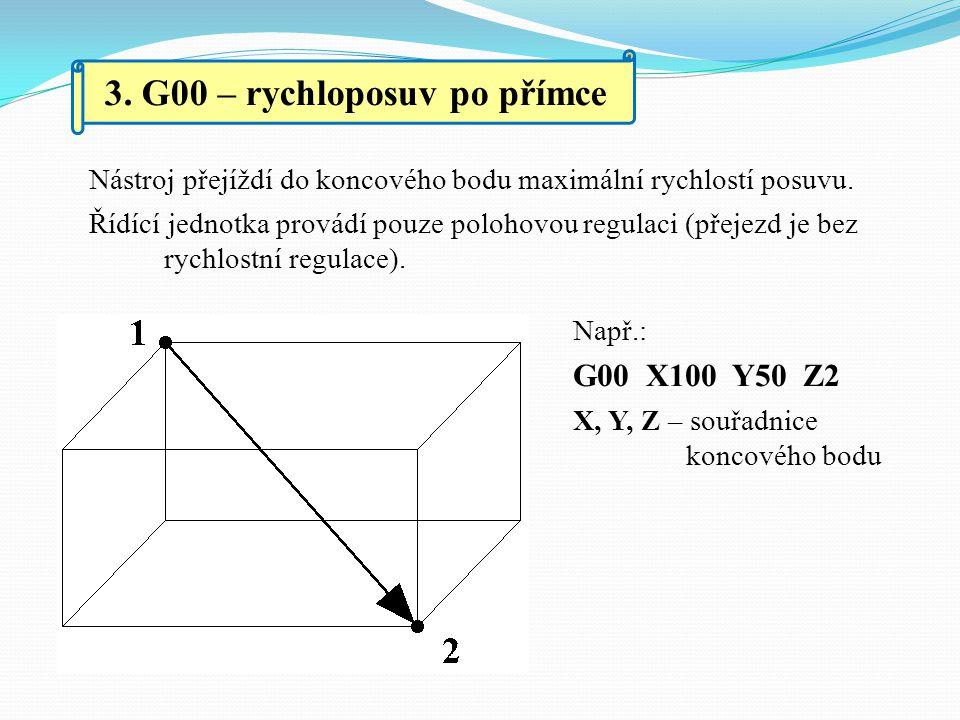 3. G00 – rychloposuv po přímce