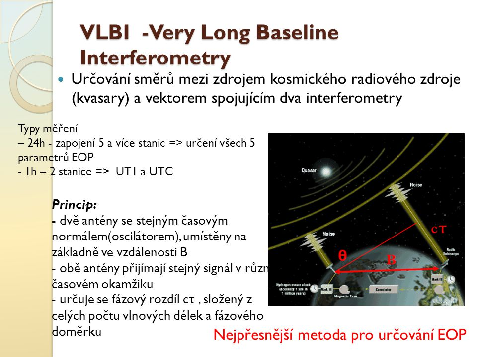 VLBI -Very Long Baseline Interferometry