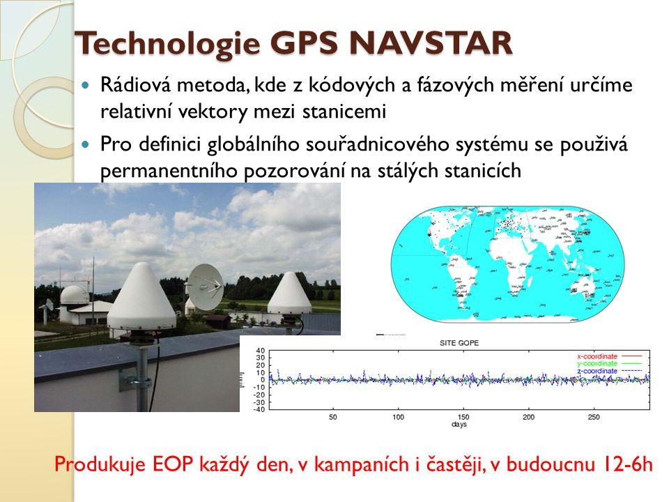 Technologie GPS NAVSTAR