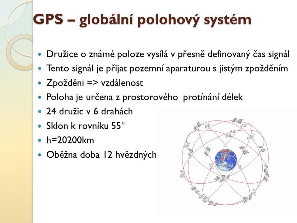 GPS – globální polohový systém