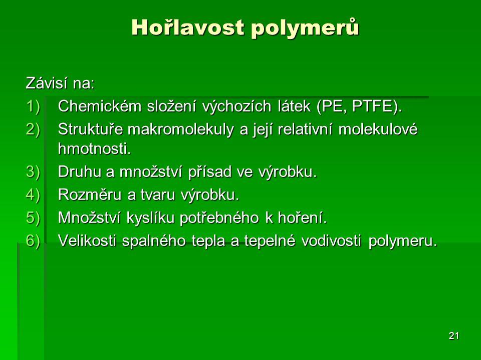 Hořlavost polymerů Závisí na: