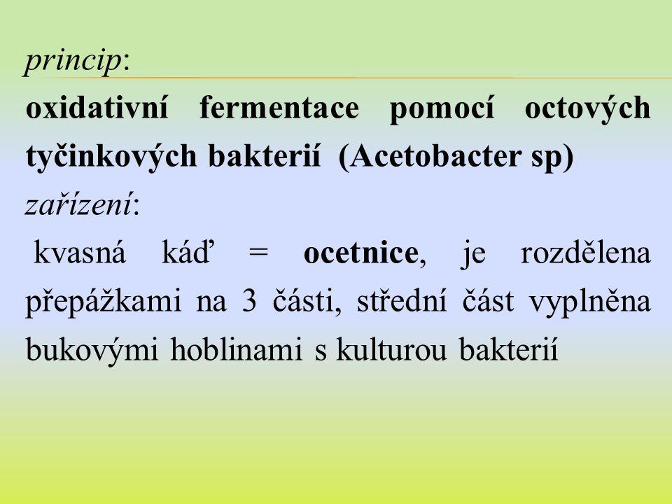 princip: oxidativní fermentace pomocí octových tyčinkových bakterií (Acetobacter sp) zařízení: