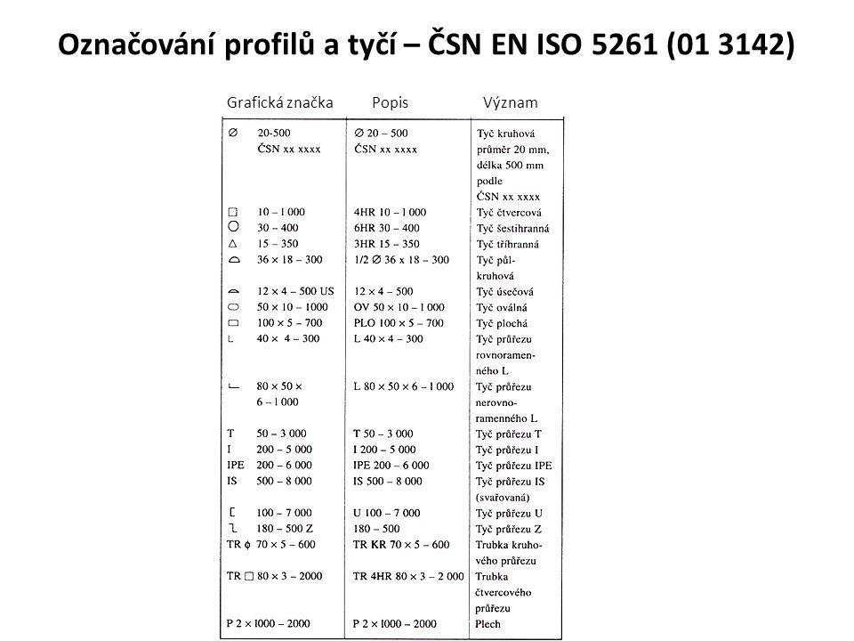 Označování profilů a tyčí – ČSN EN ISO 5261 (01 3142)