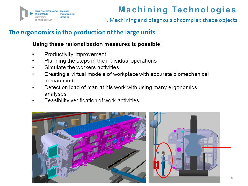 Machining Technologies