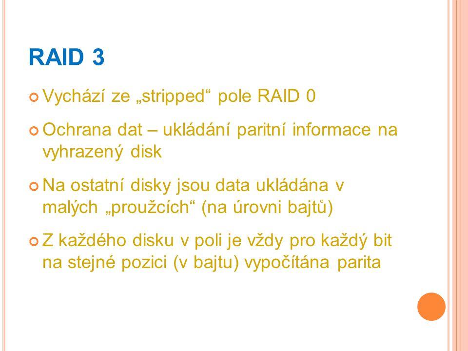 "RAID 3 Vychází ze ""stripped pole RAID 0"