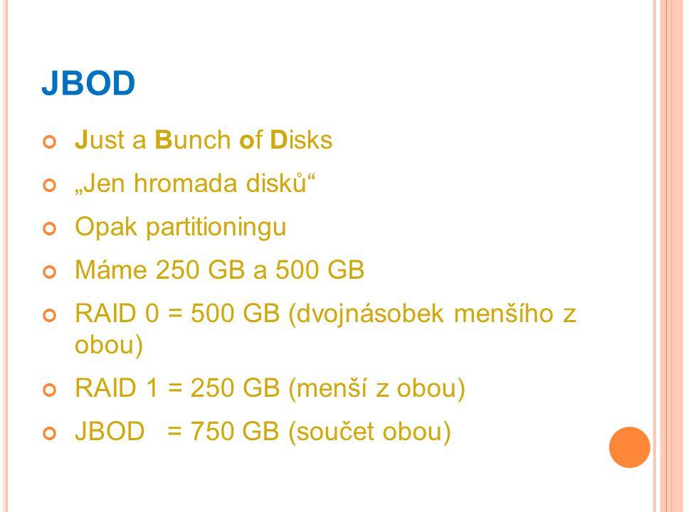 """JBOD Just a Bunch of Disks """"Jen hromada disků Opak partitioningu"""