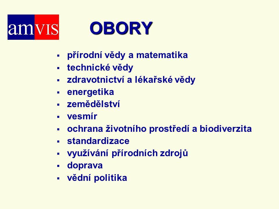 OBORY přírodní vědy a matematika technické vědy