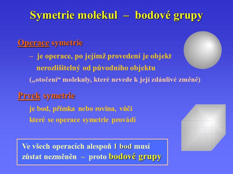 Symetrie molekul – bodové grupy