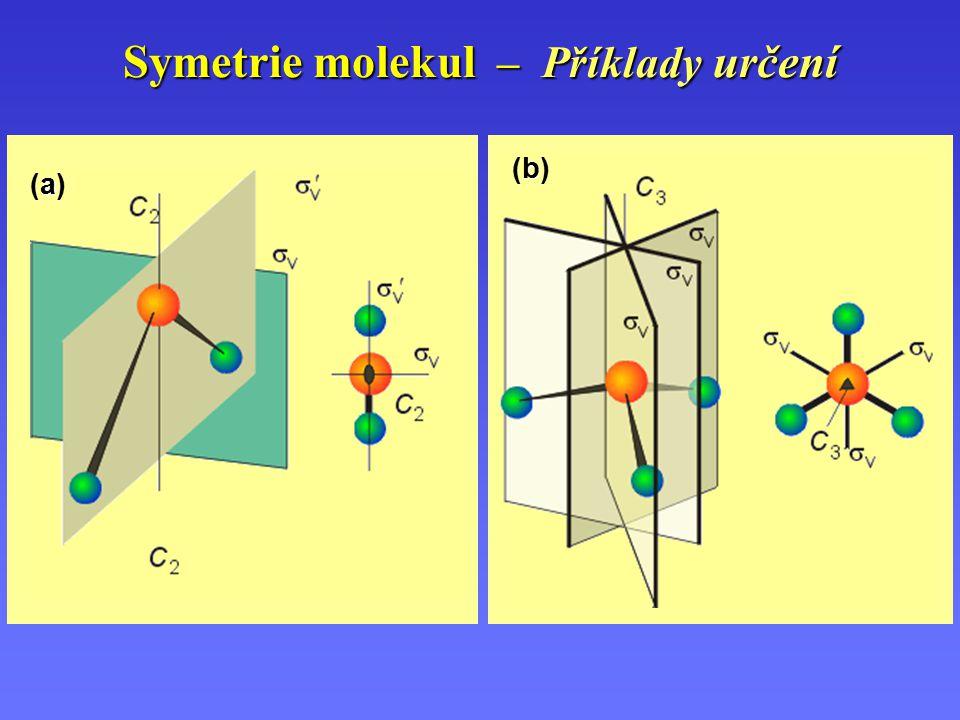 Symetrie molekul – Příklady určení