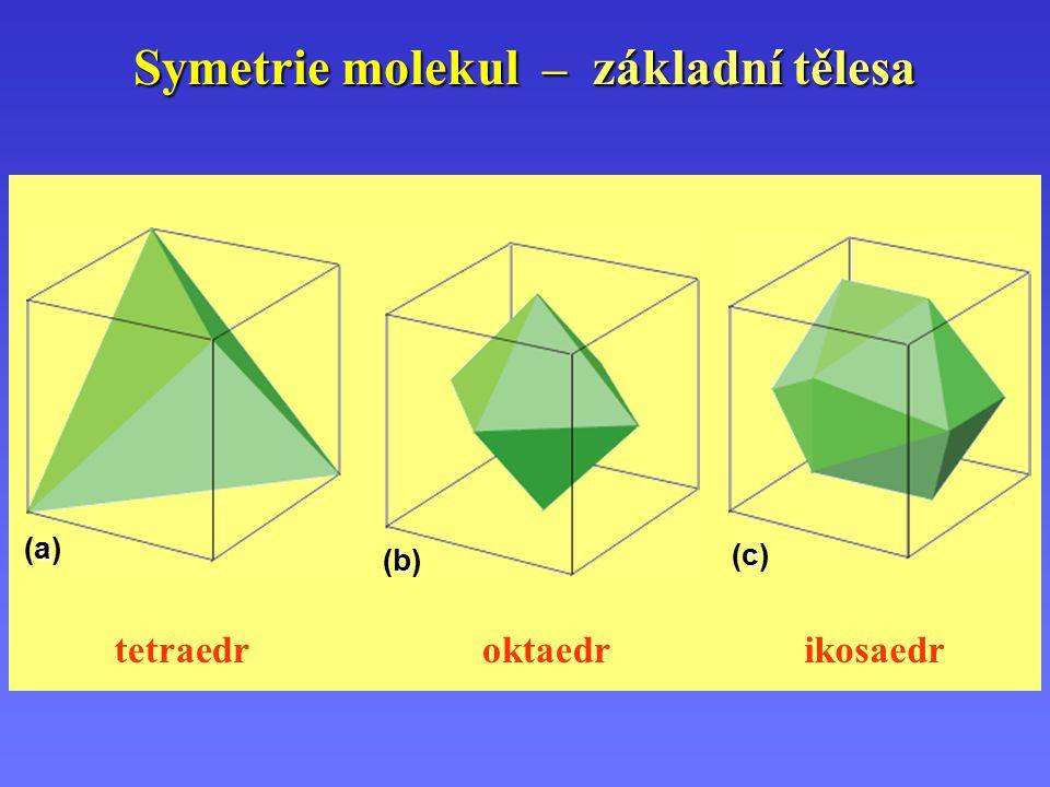 Symetrie molekul – základní tělesa