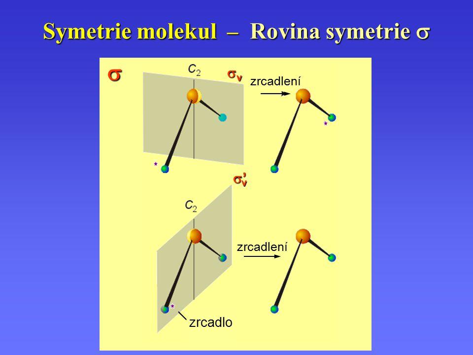 Symetrie molekul – Rovina symetrie 