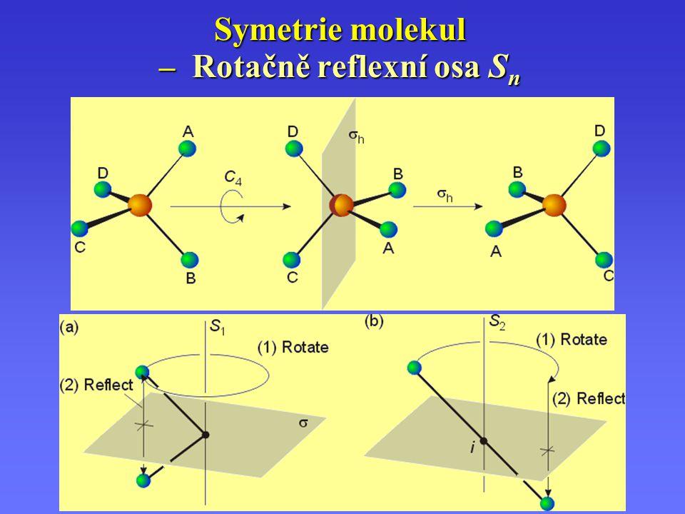 Symetrie molekul – Rotačně reflexní osa Sn
