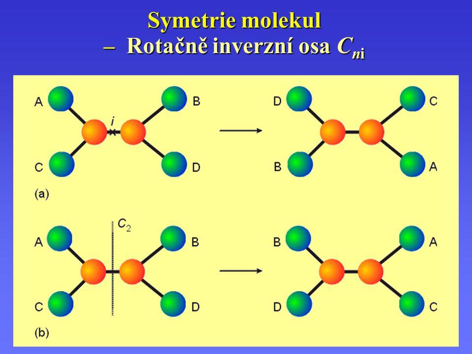 Symetrie molekul – Rotačně inverzní osa Cni