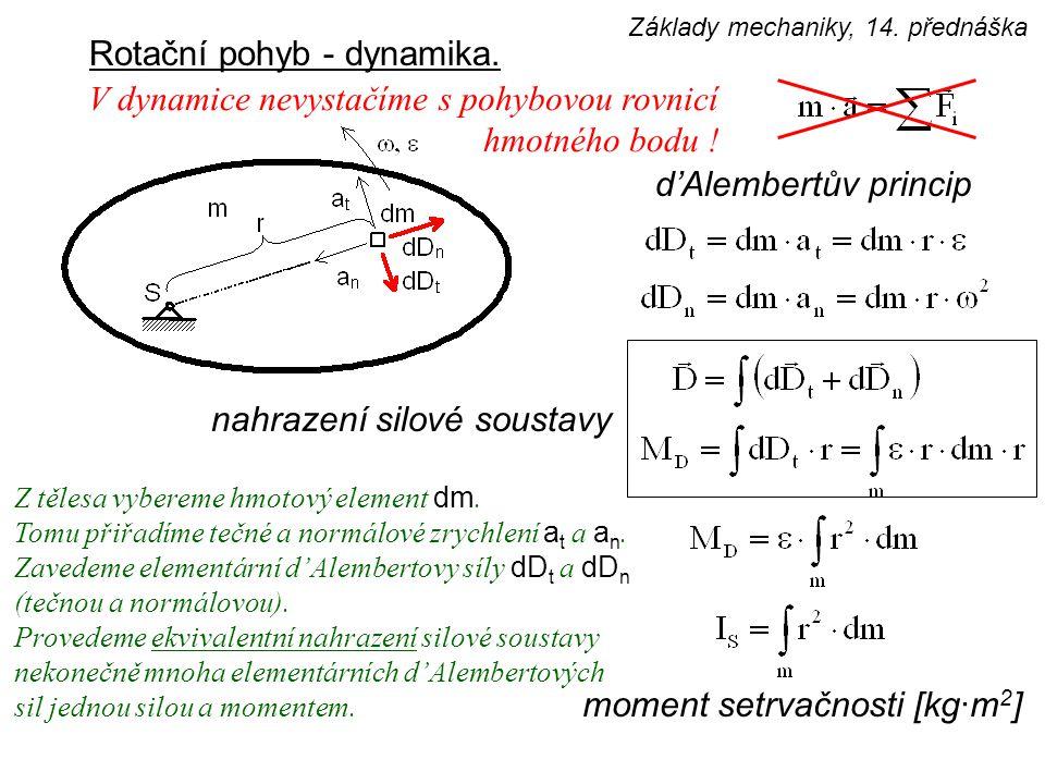 Rotační pohyb - dynamika.