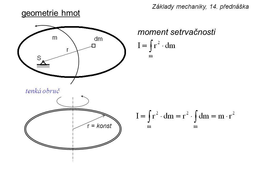 geometrie hmot moment setrvačnosti tenká obruč