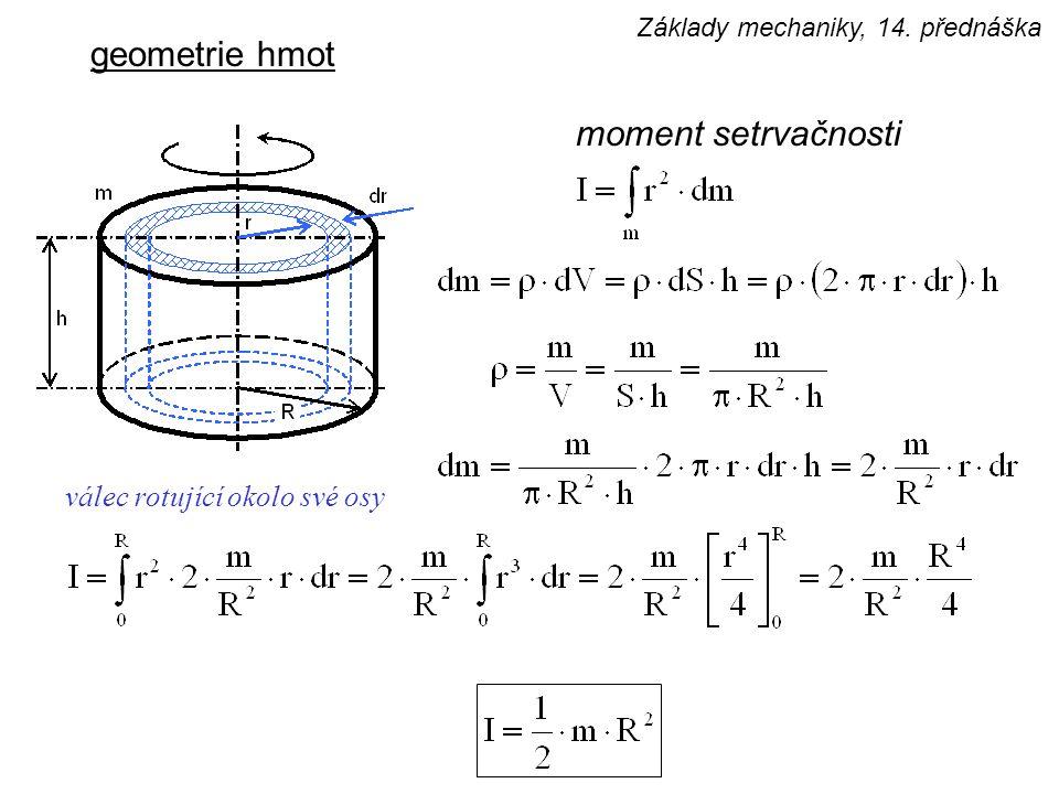 geometrie hmot moment setrvačnosti válec rotující okolo své osy