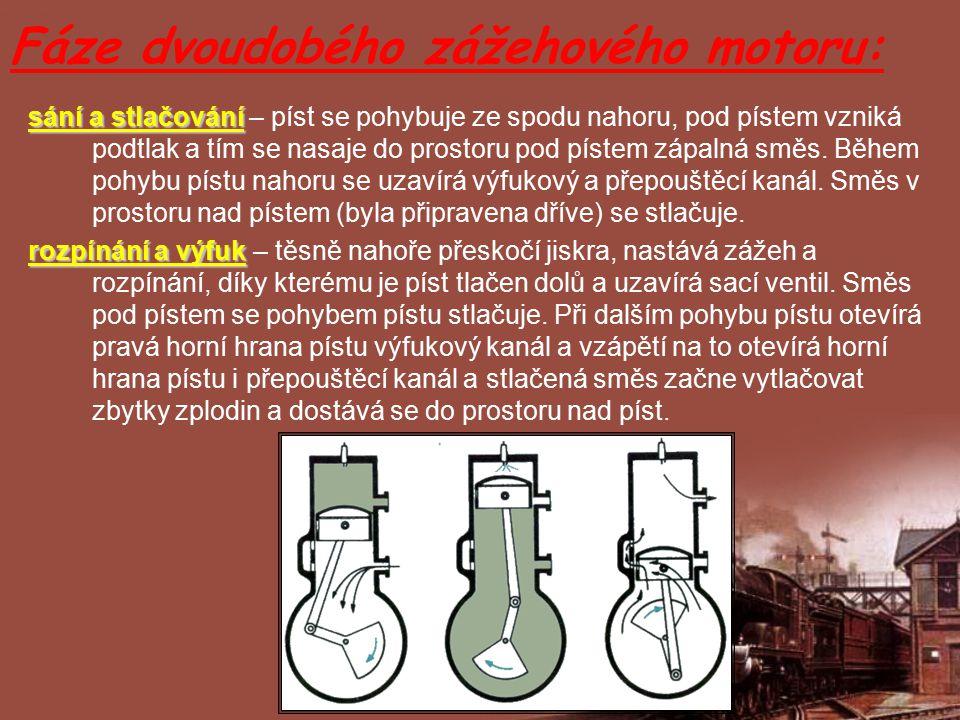 Fáze dvoudobého zážehového motoru: