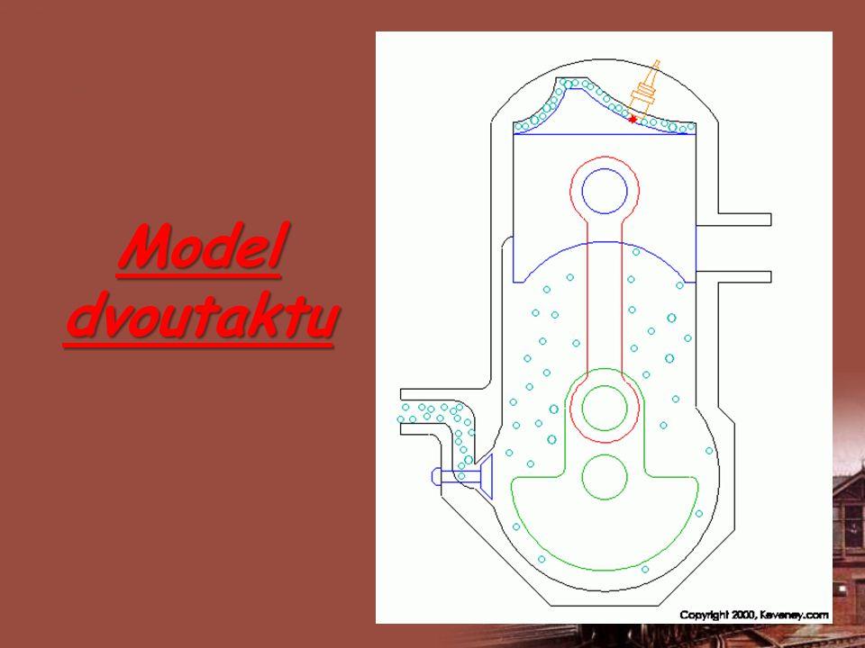 Model dvoutaktu http://www.mjauto.cz/newdocs/keveney/www.keveney.com/twostroke.html