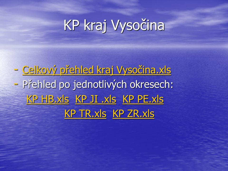 KP kraj Vysočina Celkový přehled kraj Vysočina.xls