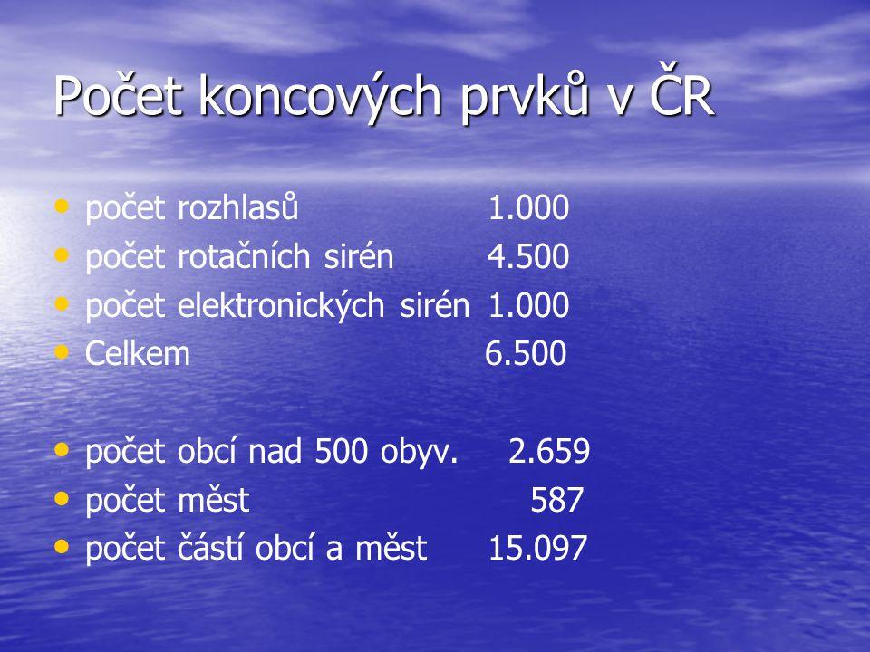 Počet koncových prvků v ČR